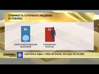 потреб.корзина в России сравнение