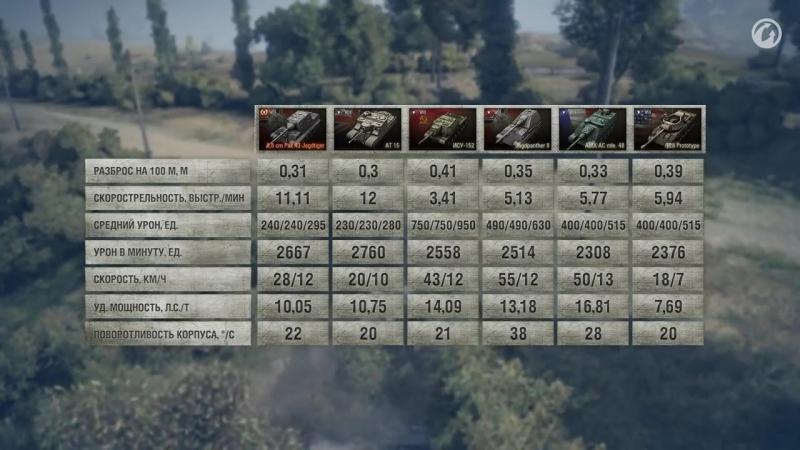 ПТ-САУ в Командном бою. Наука побеждать №6 [World of Tanks].mp4