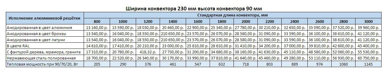 Прайс Varmann Ntherm ширина 230 мм, высота 90 мм