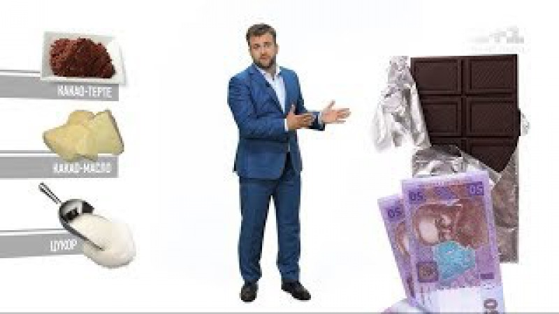 Як обрати шоколад у супермаркеті