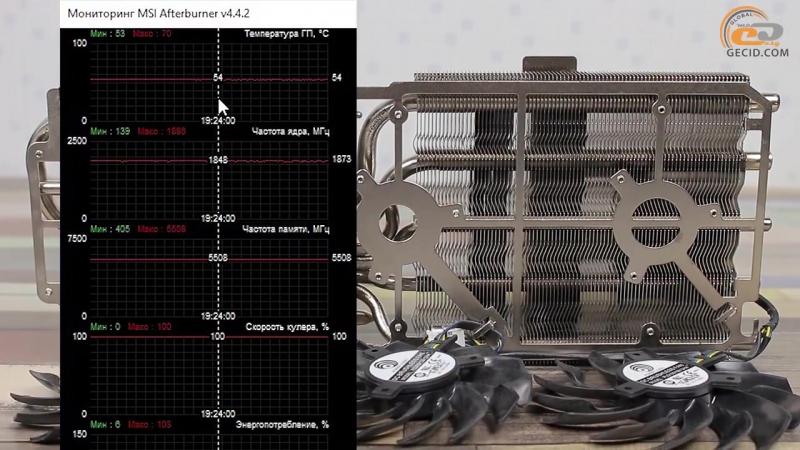 Обзор видеокарты MSI GeForce GTX 1080 Ti GAMING X TRIO_ игровое трио