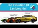 The Evolution Of Lamborghini Models (from 1963 - lamborghini urus 2018)
