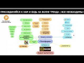 11.Easy Bizzi мини презентация маркетинг изи бизи правда отзывы Bitcoin Блокчейн
