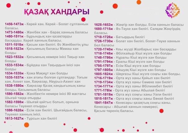 Казакстан казакша шпаргалка тарихы