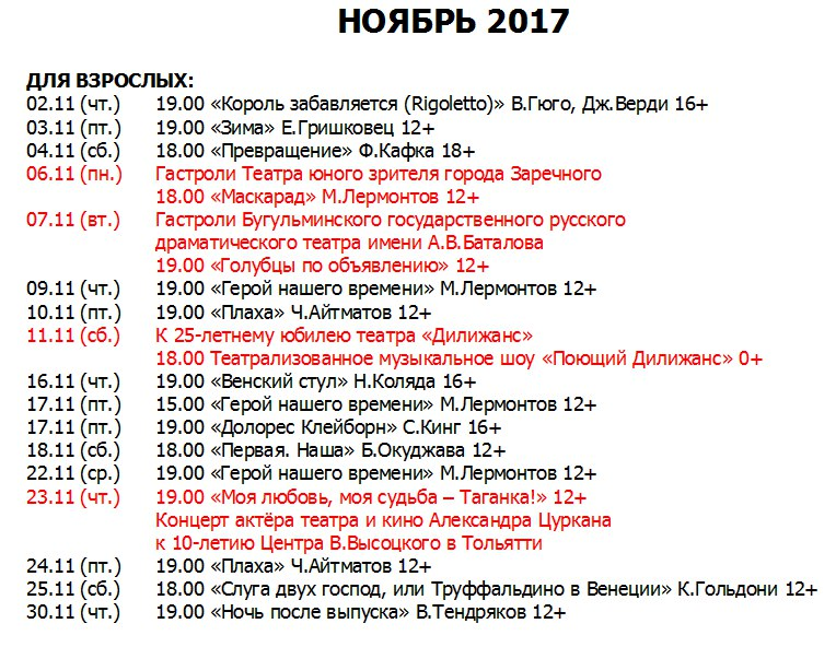 Погода в тольятти на месяц ноябрь