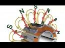 Принцип работы синхронного электродвигателя