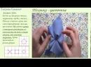 Буфы. Техника шитья. Урок 3