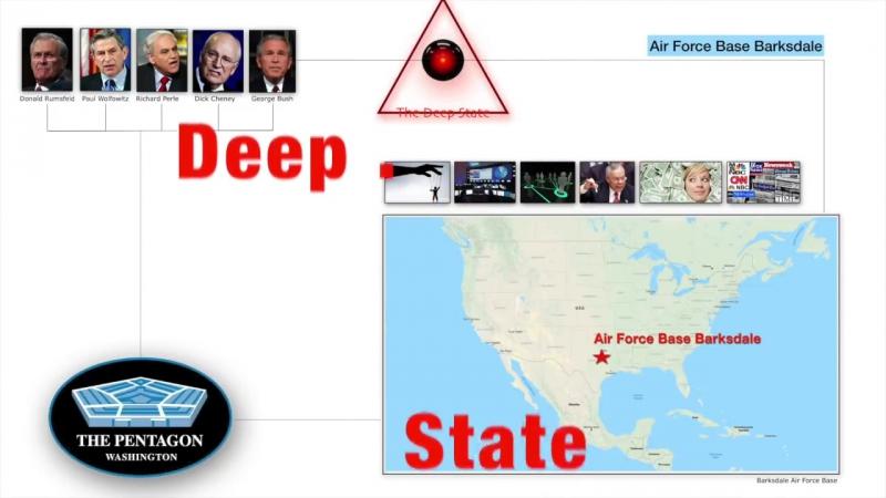 Geld Macht Geheimgesellschaften Deep State und ein wenig 9 11