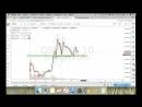 ITuber Интересные Подробности Фундаментального Анализа Обзор BitCoin BTC Lisk LSK Quan