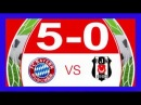 Bayern Munich vs Beşiktaş JK résumé du match en statistique