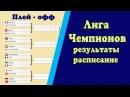 Футбол Лига Чемпионов 1/8. Результаты. Расписание. шахтер рома, севилья манчестер юнайтед
