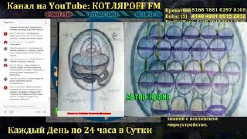 ПутишЕствия нА бАйдАркАх СлАвА КотляроFF FM