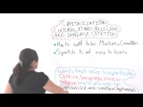 English Grammar Capitalization Of Cultural, Ethnic, And Religious Terms