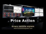 Price Action в торговле бинарными опционами