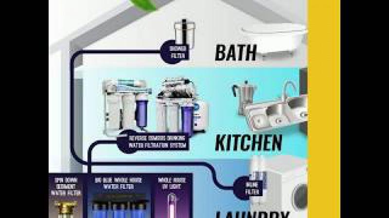 ISpring RCC7U 6 stage 75 GPD Reverse Osmosis UV Water System