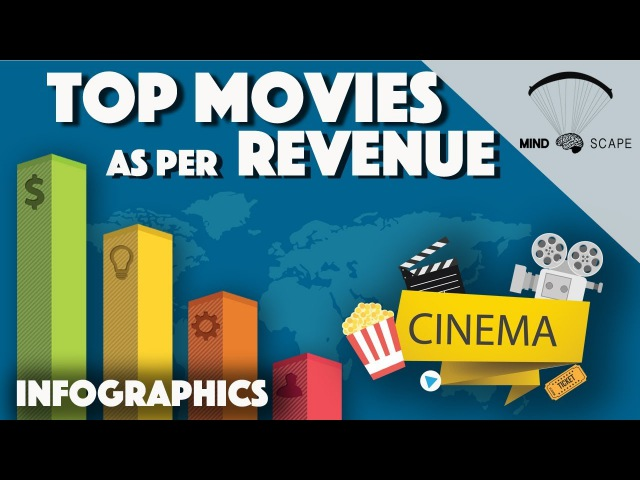 Top Movies : Revenue wise