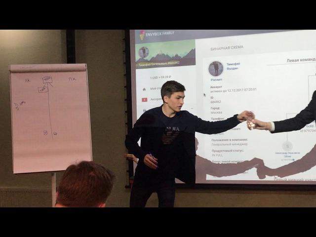 Презентация франшизы Envybox смотреть онлайн без регистрации