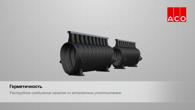 ACO Qmax – Система водоотвода высокой пропускной способности.
