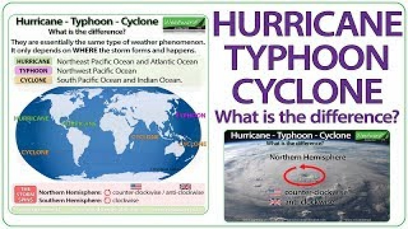 Hurricane, Typhoon, Cyclone - What is the difference