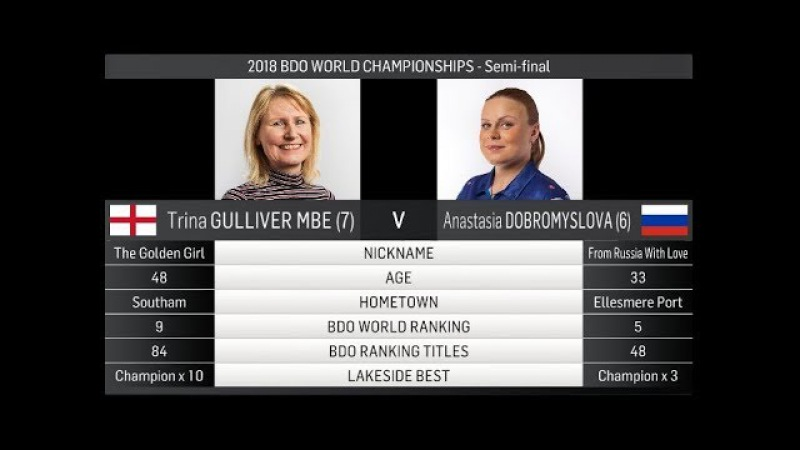 2018 BDO World Darts Championship Semi Final Gulliver vs Dobromyslova