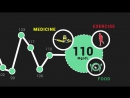 IQ- Saliva Glucose BioSensor