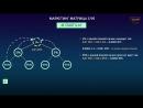 Презентация компании ELYSIUM 5-95