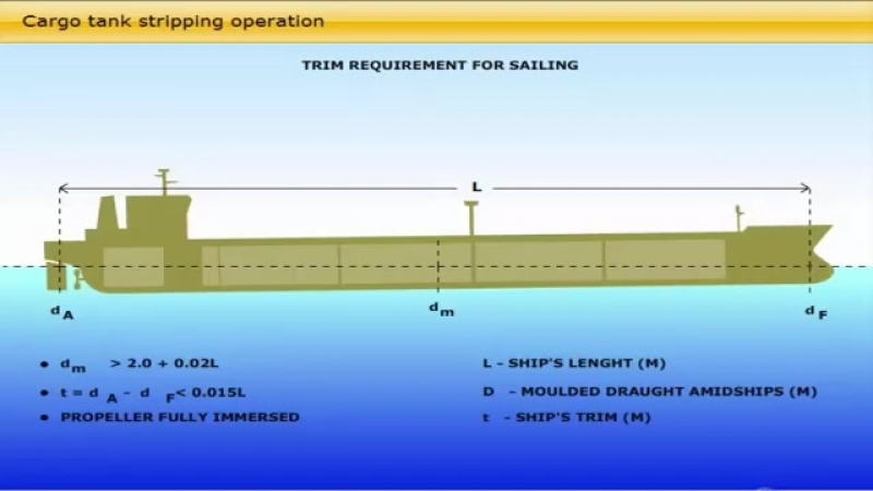 Crude Oil Discharging Operation