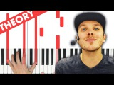 Major To Minor Scales! - PGN Piano Theory Course #12