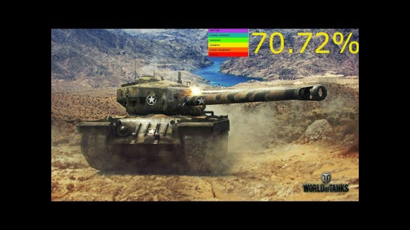Потеем на 2-ю из 3-х отметок на орудие на Т-34 Black! Уровень отметки 70.72%.На американск ...