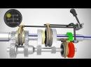 Механическая коробка передач - как она работает?