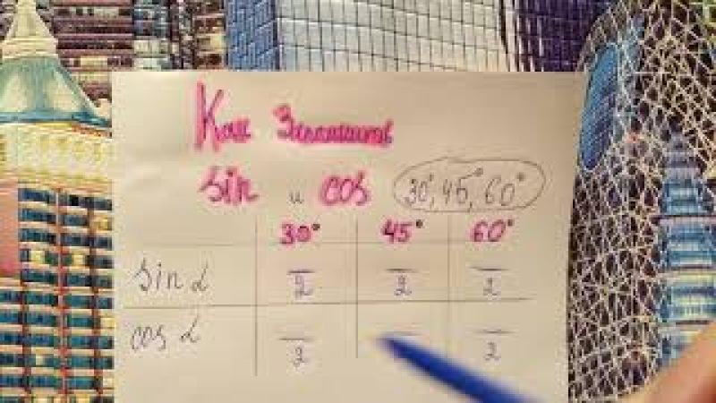 Чему равен синус и косинус 30, 45, 60 градусов. Как запомнить за 1 минуту. Огэ по математике