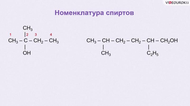 21. Одноатомные спирты. Гомологический ряд, номенклатура и изом.
