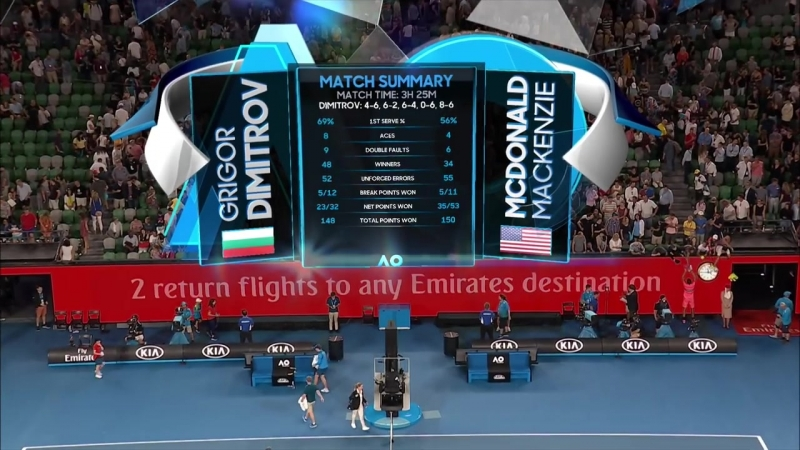 Grigor Dimitrov v Mackenzie McDonald match highlights (2R) _ Australian Open 201