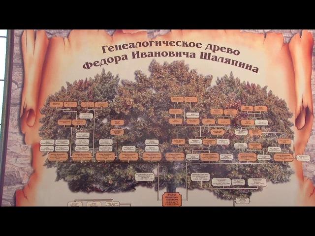«Усадьбы юга России» музыкальный музей Шаляпина в Кисловодске