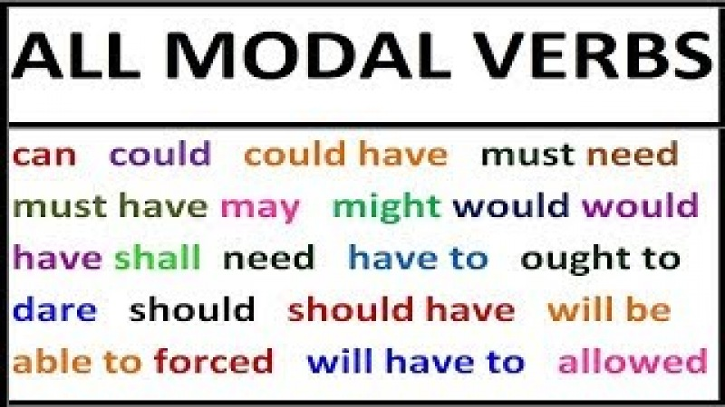 All modal verbs in English Grammar lessosn with examples for Beginners Intermediate FULL COURSE