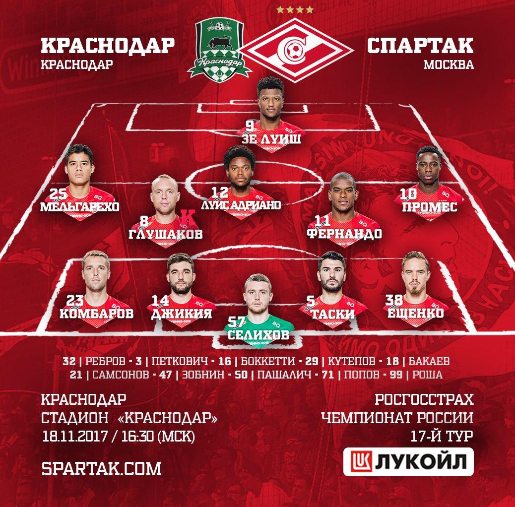 Состав «Спартака» на матч 17-го тура с «Краснодаром»