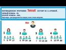Презентация TetraX 1 9 90 Доходность 1476% Улет