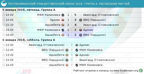 5 января состоялись матчи Элитного и Малого кубков