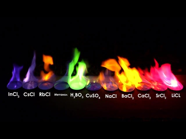 COLOR FLAME FROM SALTS