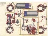 Пневматическая тормозная система gytdvfnbxtcrfz njhvjpyfz cbcntvf