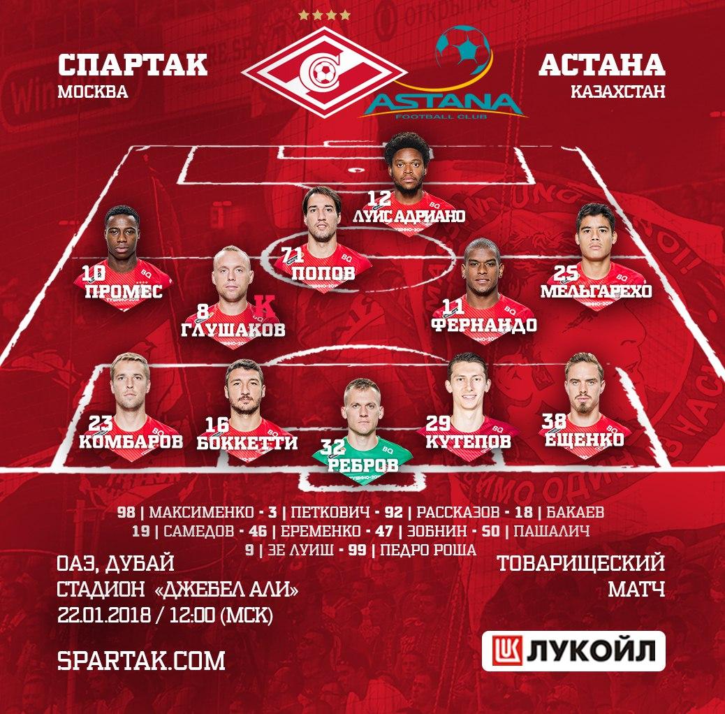 Состав «Спартака» на матч с «Астаной»
