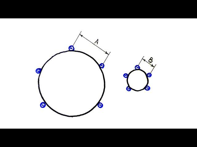 Конденсатор - почему емкость не зависит от материала проводника?