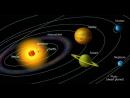 Гравитация с позиции Ритмодинамики доступно и просто о Ритмодинамике