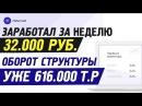 AlphaCash ЗАРАБОТАЛ 32 000т.рублей ЗА НЕДЕЛЮ / ОБОРОТ СТРУКТУРЫ 616 000т.рублей / обзор / отзывы