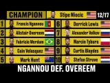 UFC: Изменения в тяжелом весе за 2017-й год