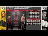 Прогноз и Аналитика боев от MMABets UFC FN 127: Маршман-Скот, Робертс-Энкамп. Выпуск №71. Часть 3/5
