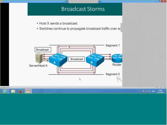 Конфигурирование протоколов RSTP, PVRST, MST на коммутаторах Cisco