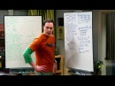 Теория большого взрыва ¦ The Big Bang Theory 11x02 Promo The Retraction Reaction (HD)