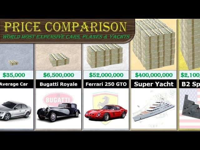 Most Expensive Cars Comparison ( Planes Yachts)