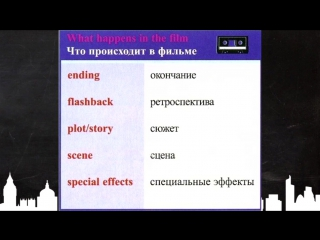 English Lesson about Television / Лексика и Грамматика